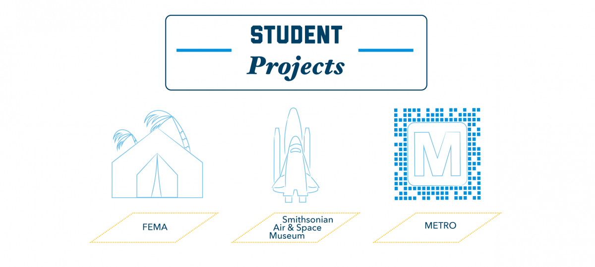 Graphic 2: Student Projects
