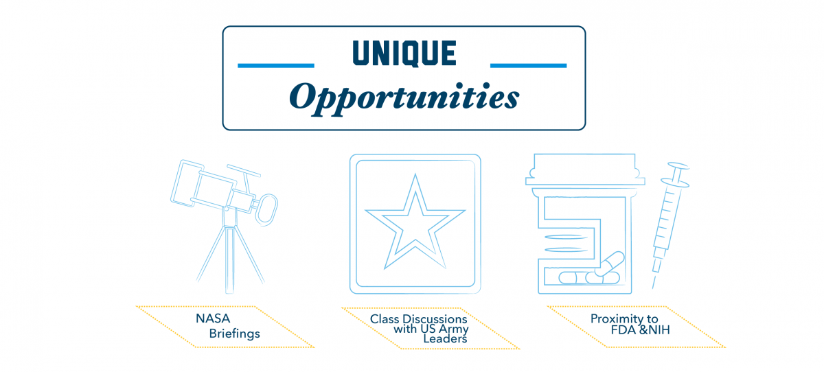 Graphic 1: Unique Opportunities