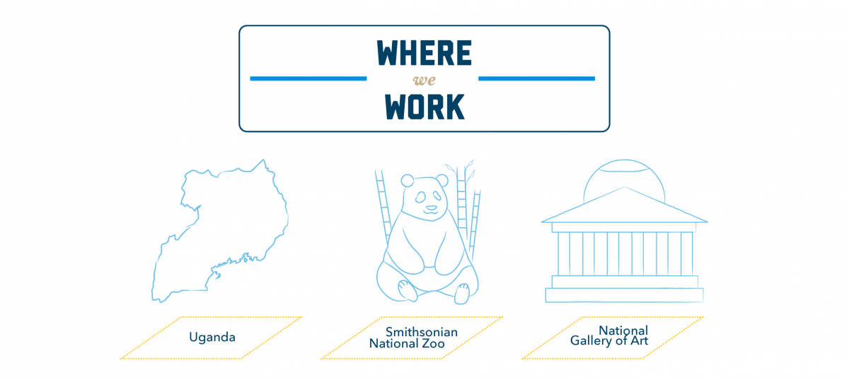 Graphic 3: Where we Work